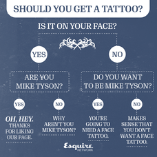 73180_Esquire_TattooFlowchart_FB v2.png