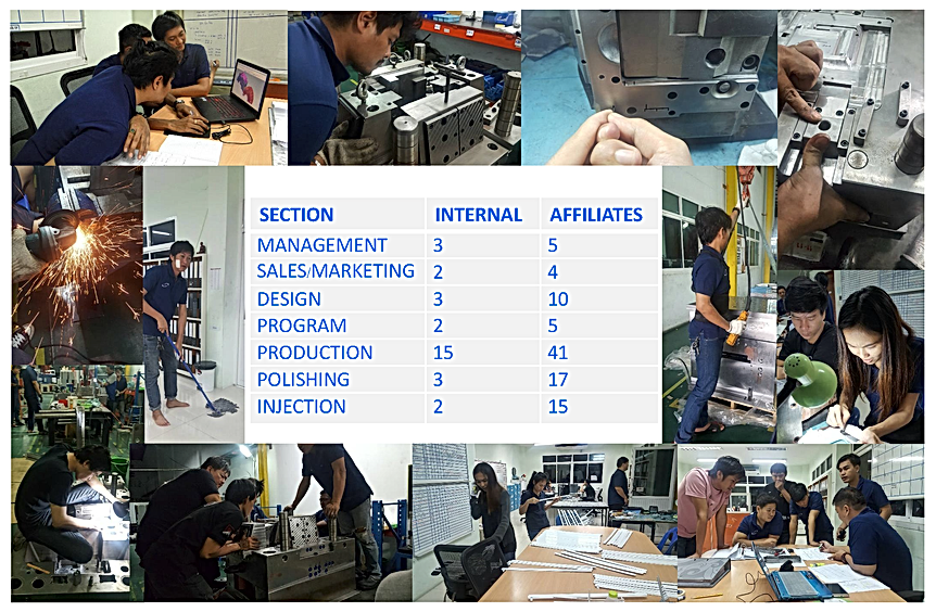 Precision Plastic Injection Mold | Keiteq Plastic Mold Maker