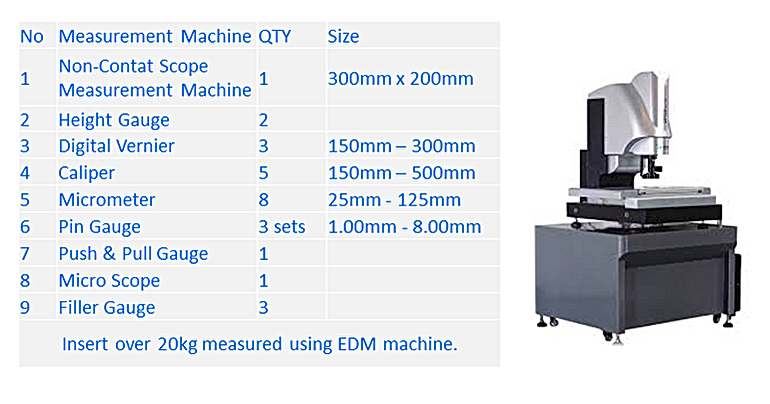 measurement machine list, smartscope, CMM, height gauge, micrometer, caliper, vernier, pin gauge in thailand