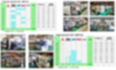 850T injection molding machine, 1000T injection molding machine, 1300T injection molding machine in tha 1,600T injection moldin machine in Thailand, 850T 1000T 1600T inectionmoldig machine in Chonburi Rayong Samutprakarnland,