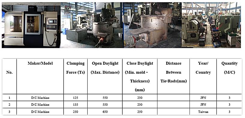 diecasting in Thailand, aluminium die casting in Thailand, diecast, diecasting mold, decast production in Thailand