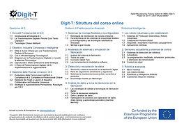 Digit-T Struttura del corso (IT)-page-00