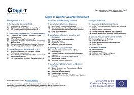 Digit-T Course Outline (EN)-page-001.jpg