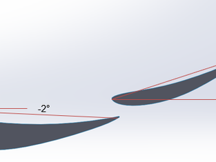A Formula Student Drag Reduction System