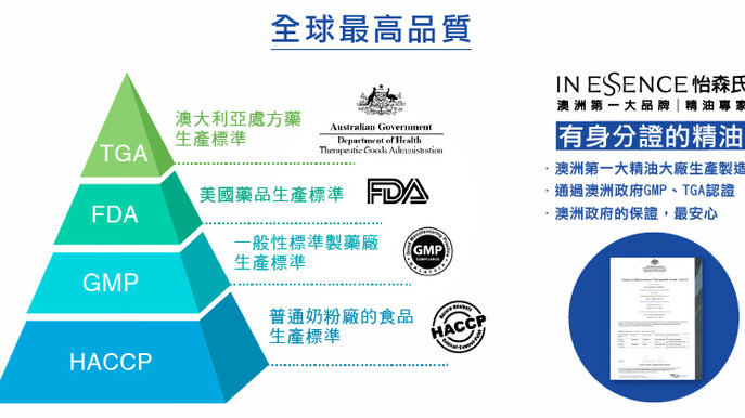 TGA認證是什麼?通過澳洲TGA代表什麼?