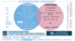推薦精油 水氧機哪家好 推薦水氧機 天然精油 設計水氧機 水氧機推薦 水氧機評比 水氧機評價 精油知識 精油比較 精油評比