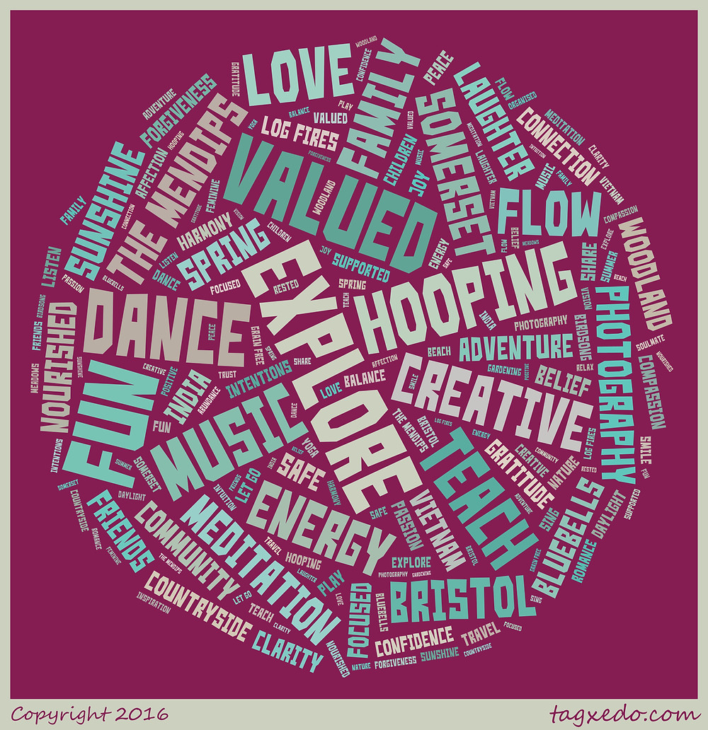 Rise Hoop Dance Word Cloud
