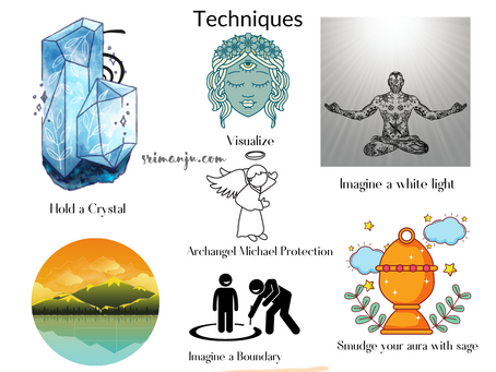 Protection Techniques
