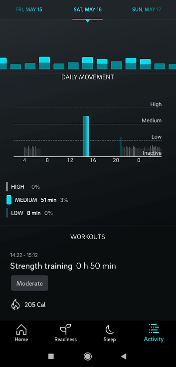 Oura Ring Daily Movement Details in mobile app
