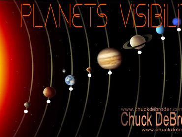 PLANETS VISIBILITY
