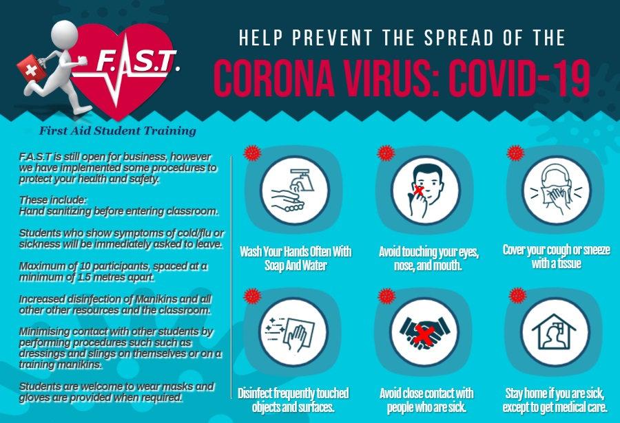 F.A.S.T -Coronavirus Prevention Image.jp