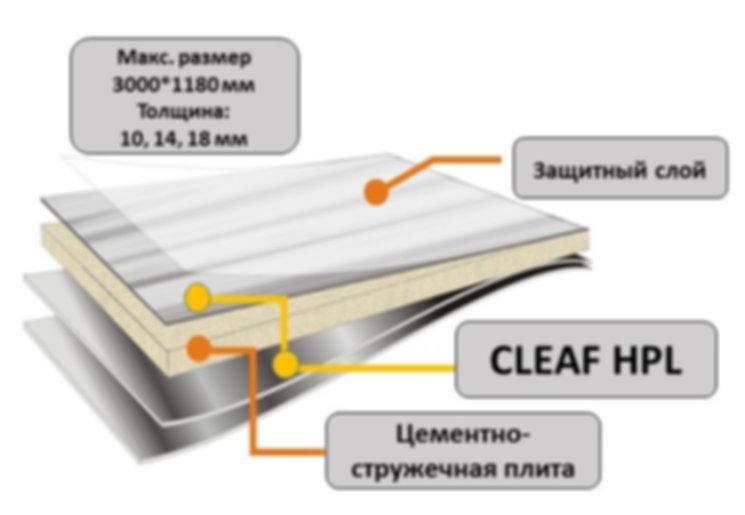 ЦСП CLEAF.jpg