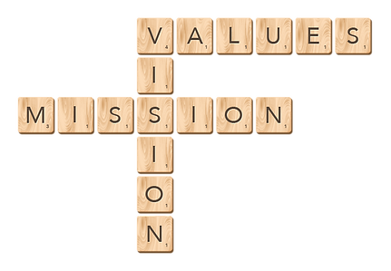 Mission,Vision, Values