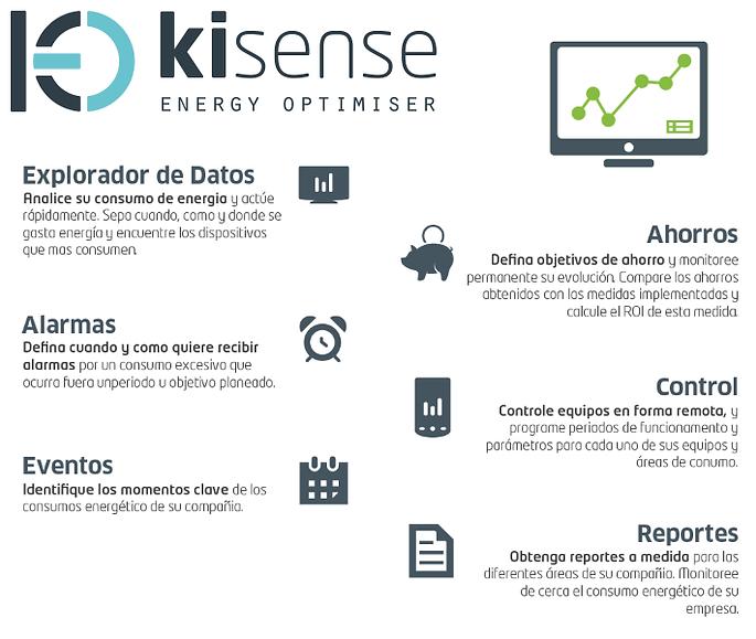 Caracteristicas Kisense