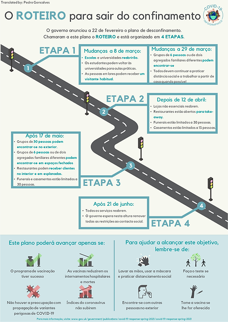 Roadmap Graphic - Portuguese.png