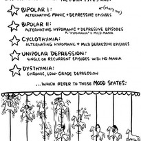 mood disorders defined