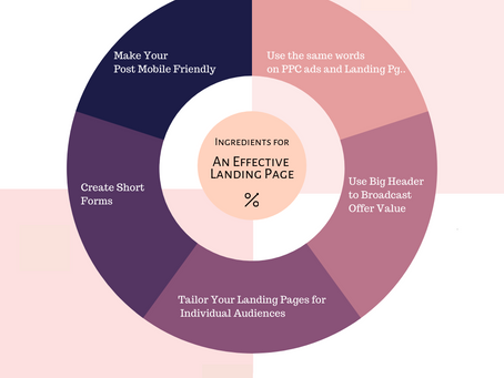 5 Tips to Improve Your Landing Page for More Sales