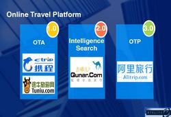 La plateforme de voyages Alitrip
