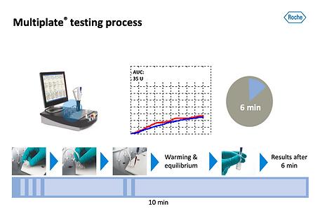 content screenshot 17 - Multiplate testi