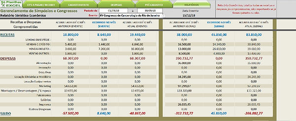 Simpósios_e_Congressos_-_Relatório_Econô