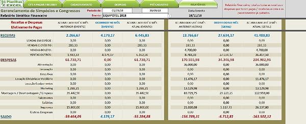 Simpósios_e_Congressos_-_Relatório_Finan