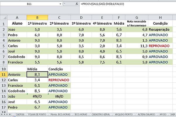 Só Planilhas Excel, Dicas de Programação, Desenvolvimento de Sistemas, Planilhas Prontas