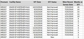 SFF Status.JPG