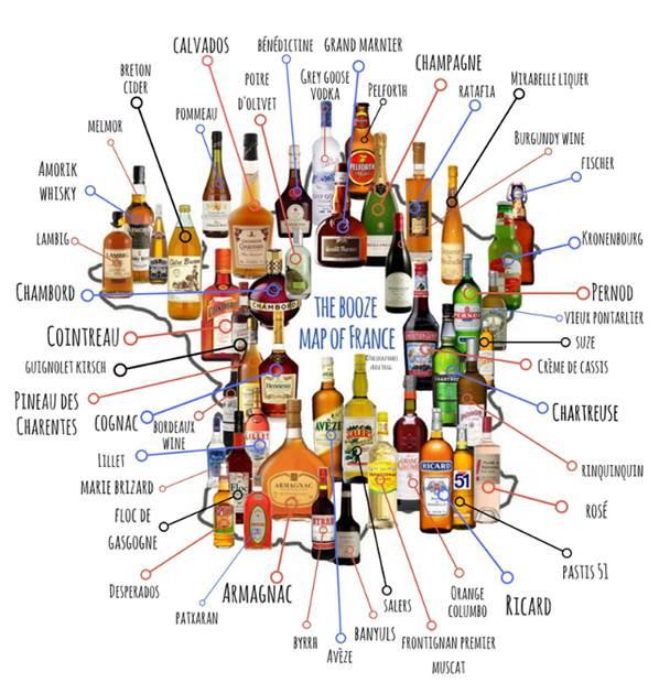 Franse sterke dranken