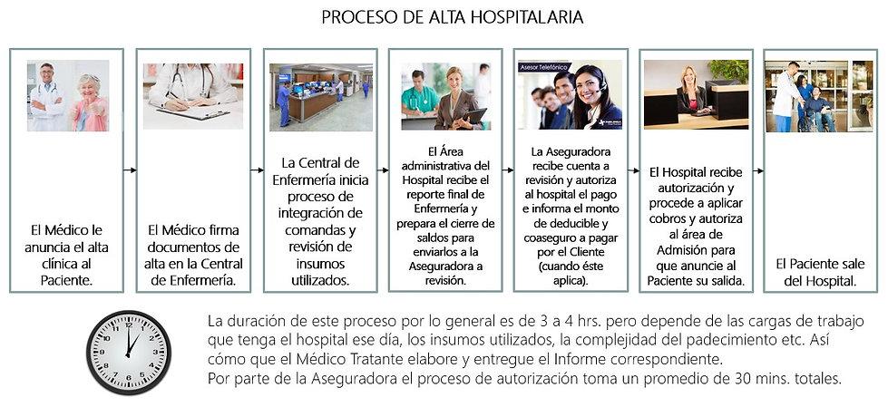 PROCESO DE ALTA HOSPITALARIA.jpg