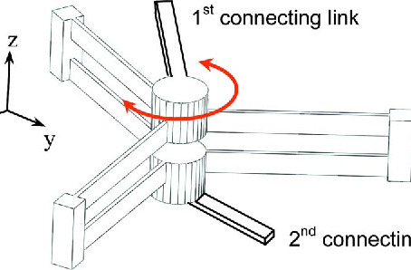 Design of Large-Displacement Compliant Joints