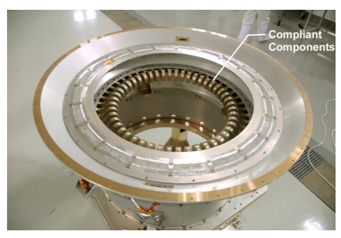 Compliant Components in Space