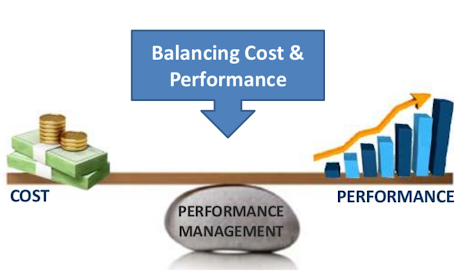 Balancing product cost and product performance