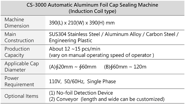 CS-3000 Automatic Aluminum Foil Cap Sealing Machine (Induction Coil type)