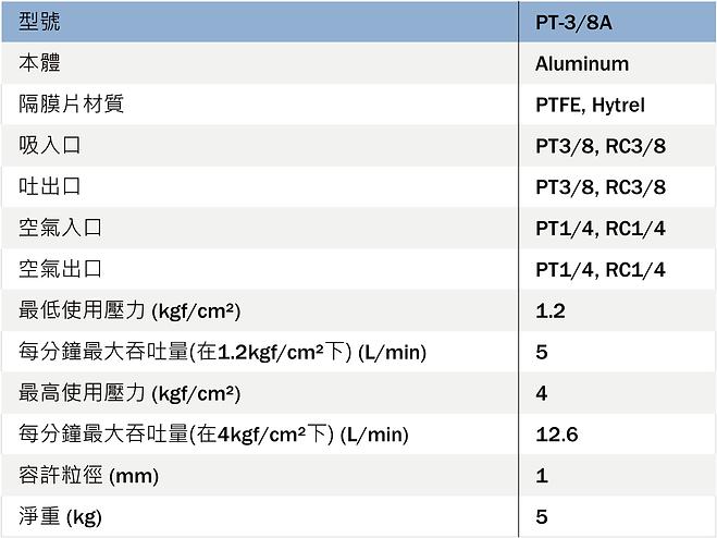 """3/8"""" 氣動雙隔膜泵浦產品規格"""