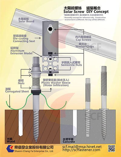 Solar Screws