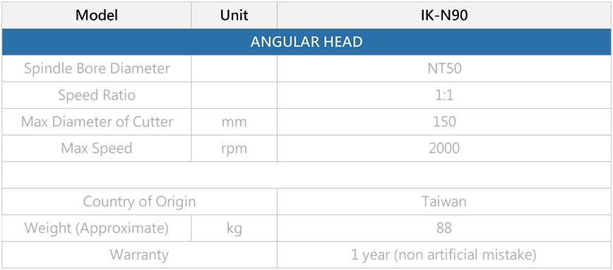 IK-N90  90° Angular Head