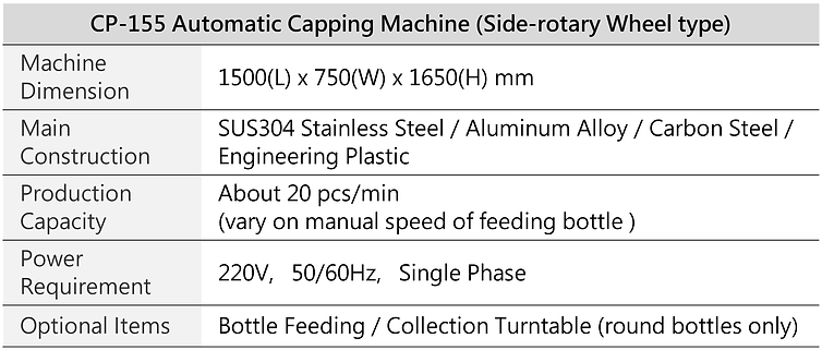 CP-155 Automatic Capping Machine