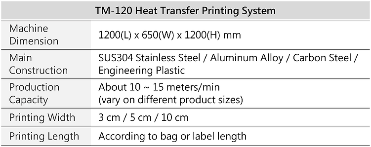 Heat Transfer Printing System