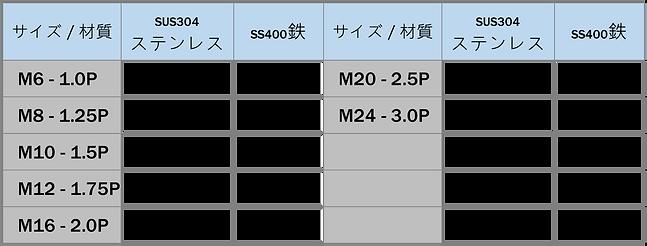 69在庫表-日文-01.png