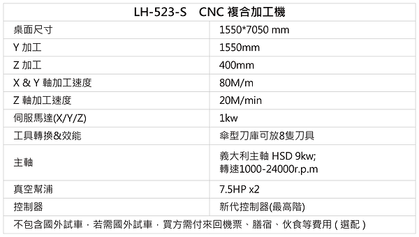 CNC 5'*23' 複合加工機