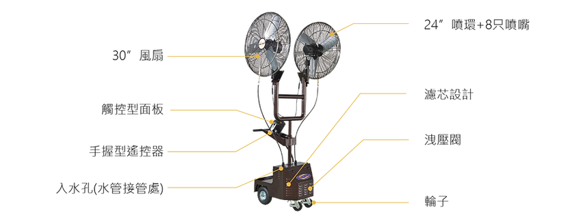 high pressure portable misting fan with dual 30 u0026quot  fan head