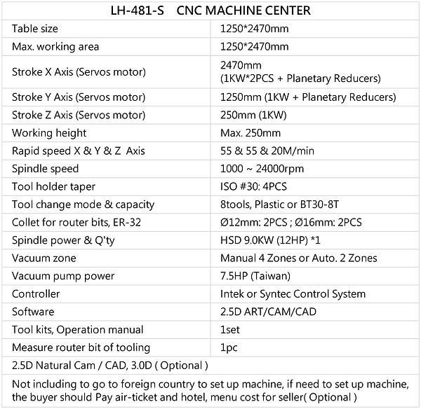 CNC 4'*8' MACHINING CENTER