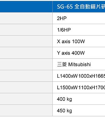 全自動鋸片研磨機 SG-65
