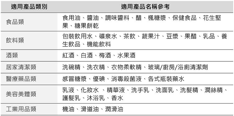 半自動單頭式鎖蓋機 (伺服馬達) CP-010