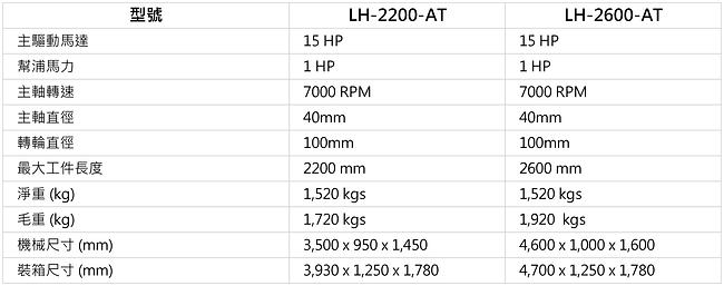 自動門板專用機 (標準型II)