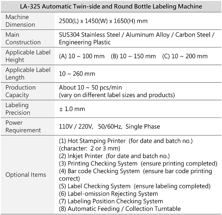 LA-325 - 2-in-1 Automatic Twin-side and Round Bottle Labeling Machine