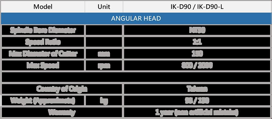 IK-D90/ IK-D90-L Deep Head