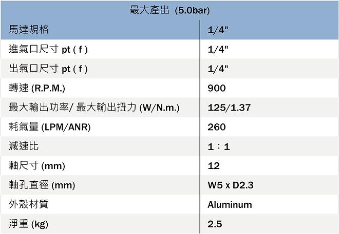 """1/4""""氣動馬達 產品規格"""