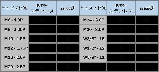 1168庫存表-日文-01.png