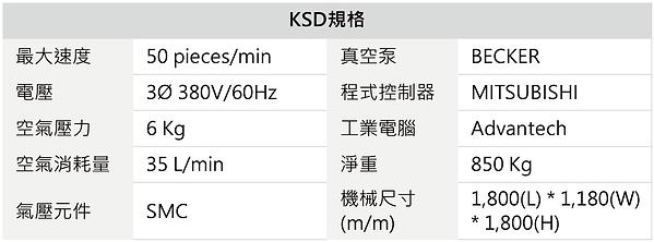 KSD 燙金貼標機